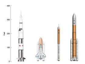 Size Compared to Apollo, shuttle