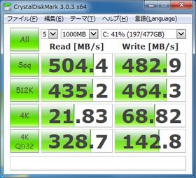 CrystalDiskMark_CSSD-S6T512NHG6Q_20140511.png